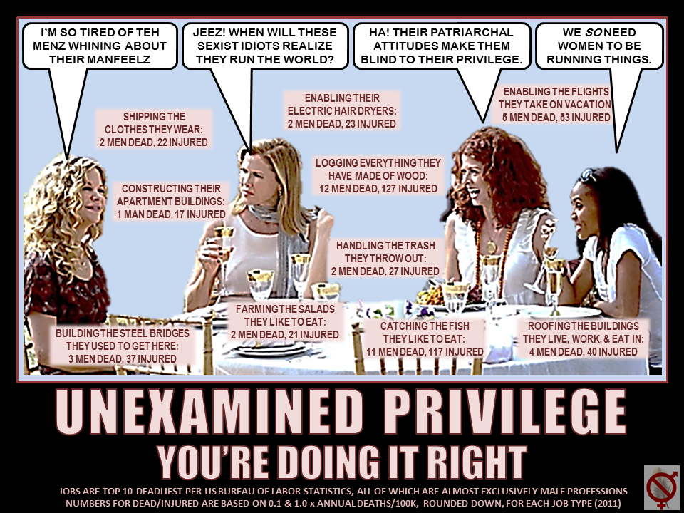 Unexamined-Privilege