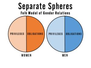 separate-spheres